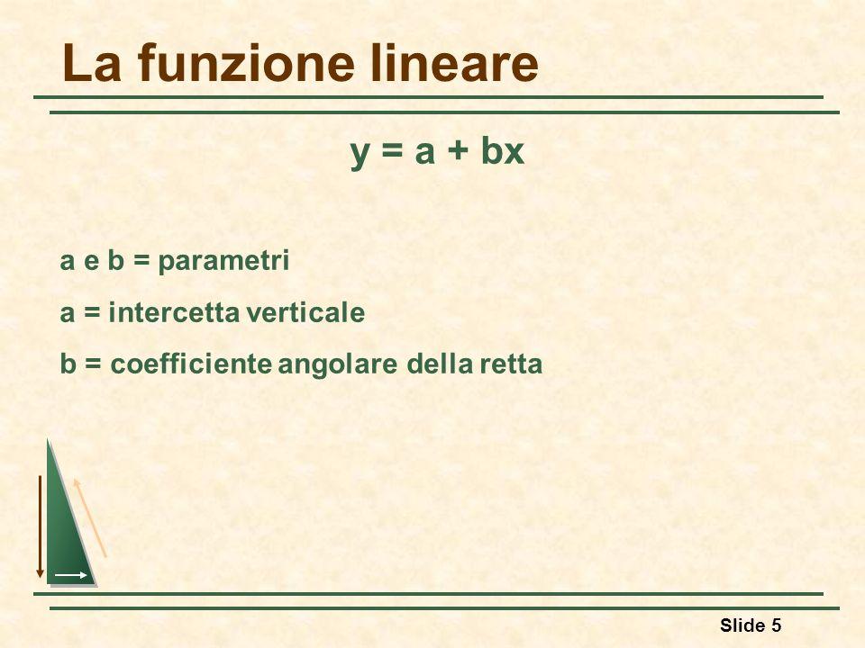 Slide 5 La funzione lineare y = a + bx a e b = parametri a = intercetta verticale b = coefficiente angolare della retta