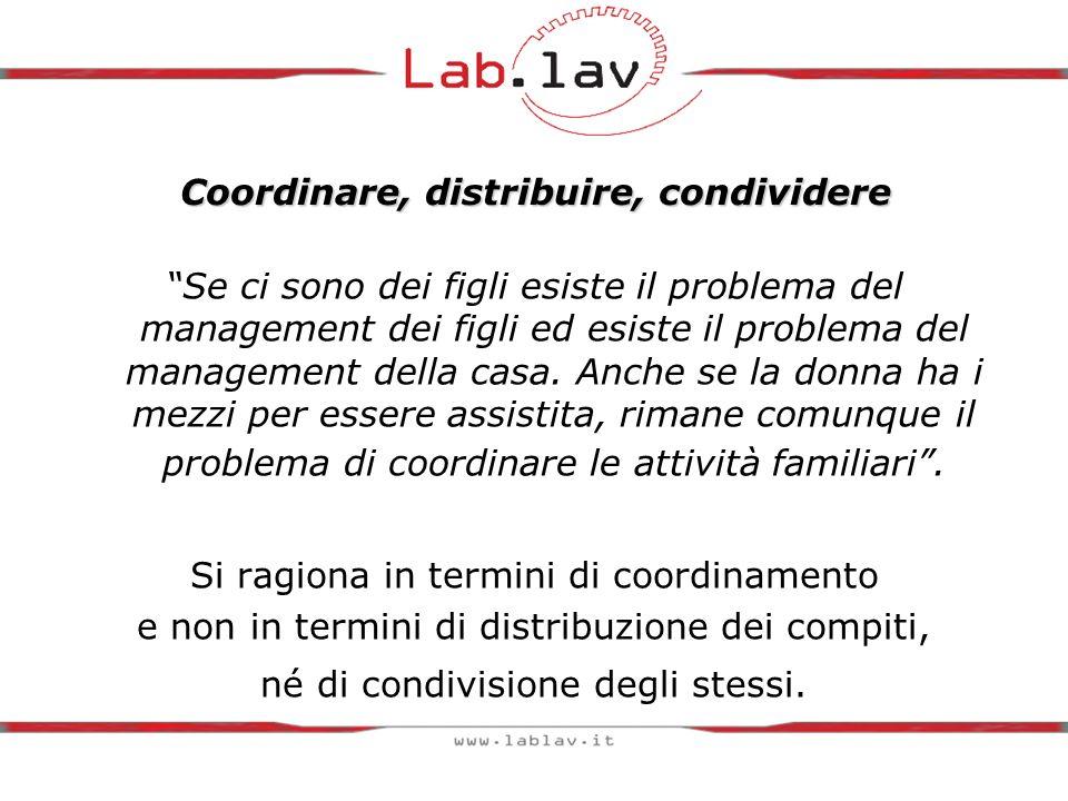 Coordinare, distribuire, condividere Se ci sono dei figli esiste il problema del management dei figli ed esiste il problema del management della casa.