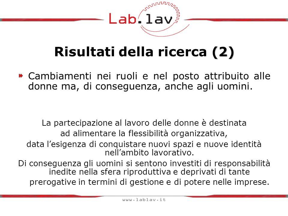 (2) Risultati della ricerca (2) Cambiamenti nei ruoli e nel posto attribuito alle donne ma, di conseguenza, anche agli uomini.