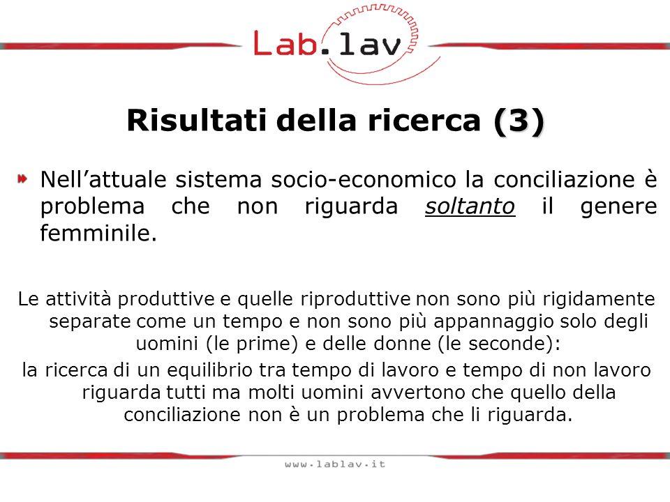 (3) Risultati della ricerca (3) Nellattuale sistema socio-economico la conciliazione è problema che non riguarda soltanto il genere femminile.