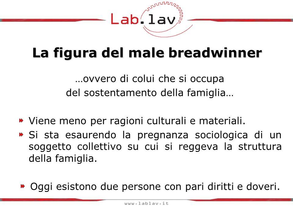 La figura del male breadwinner …ovvero di colui che si occupa del sostentamento della famiglia… Viene meno per ragioni culturali e materiali.