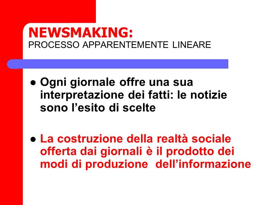 NEWSMAKING: PROCESSO APPARENTEMENTE LINEARE Ogni giornale offre una sua interpretazione dei fatti: le notizie sono lesito di scelte La costruzione del