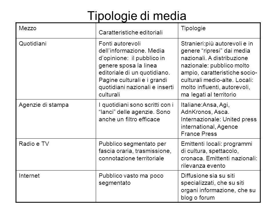 Tipologie di media Mezzo Caratteristiche editoriali Tipologie QuotidianiFonti autorevoli dellinformazione.