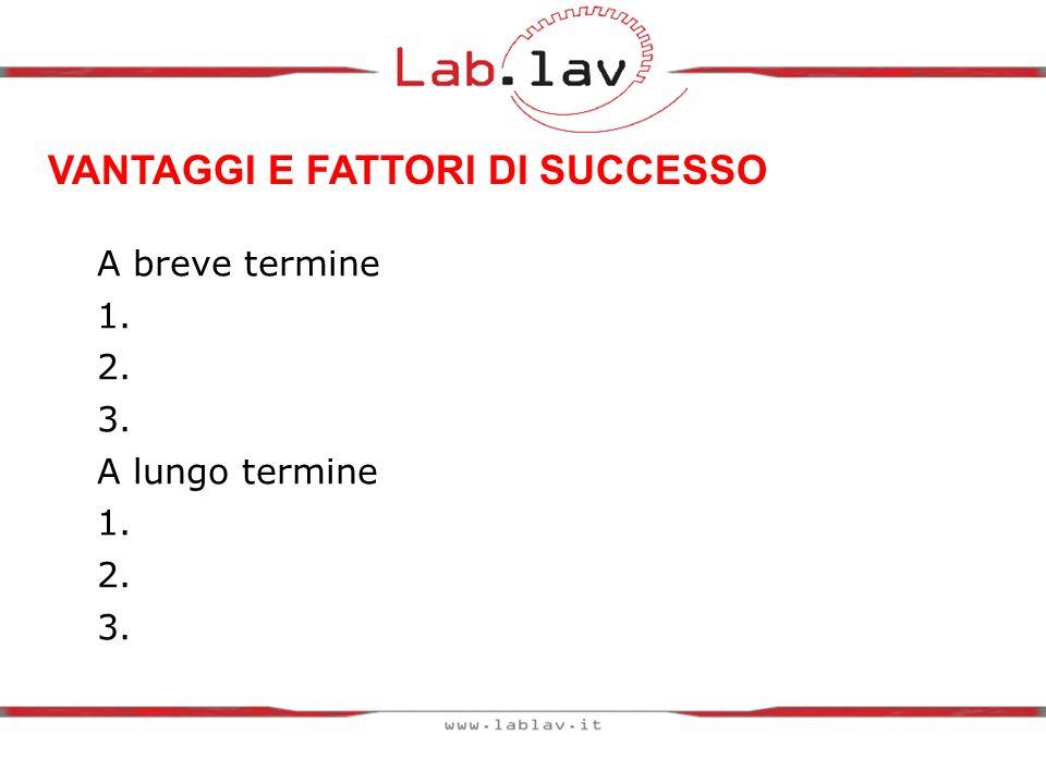 A breve termine 1. 2. 3. A lungo termine 1. 2. 3. VANTAGGI E FATTORI DI SUCCESSO