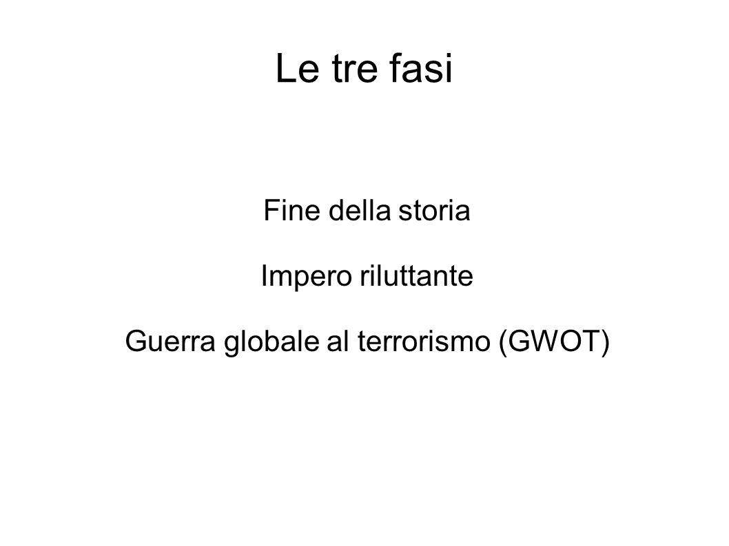 Le tre fasi Fine della storia Impero riluttante Guerra globale al terrorismo (GWOT)