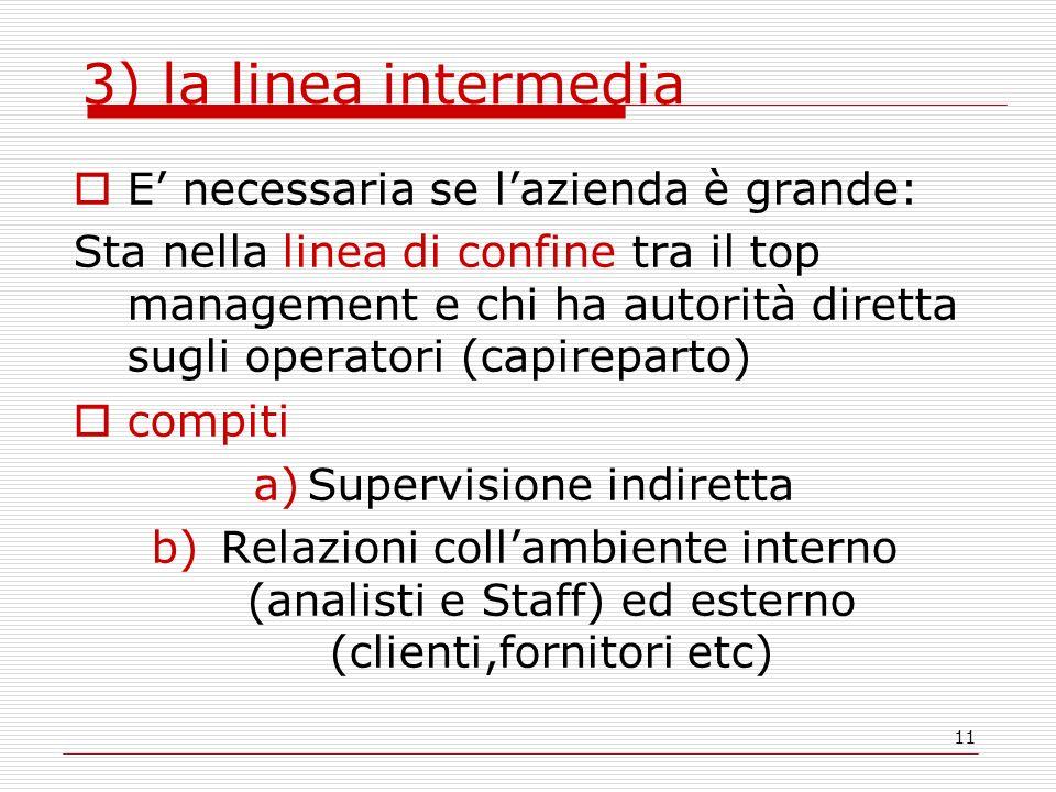 11 3) la linea intermedia E necessaria se lazienda è grande: Sta nella linea di confine tra il top management e chi ha autorità diretta sugli operator