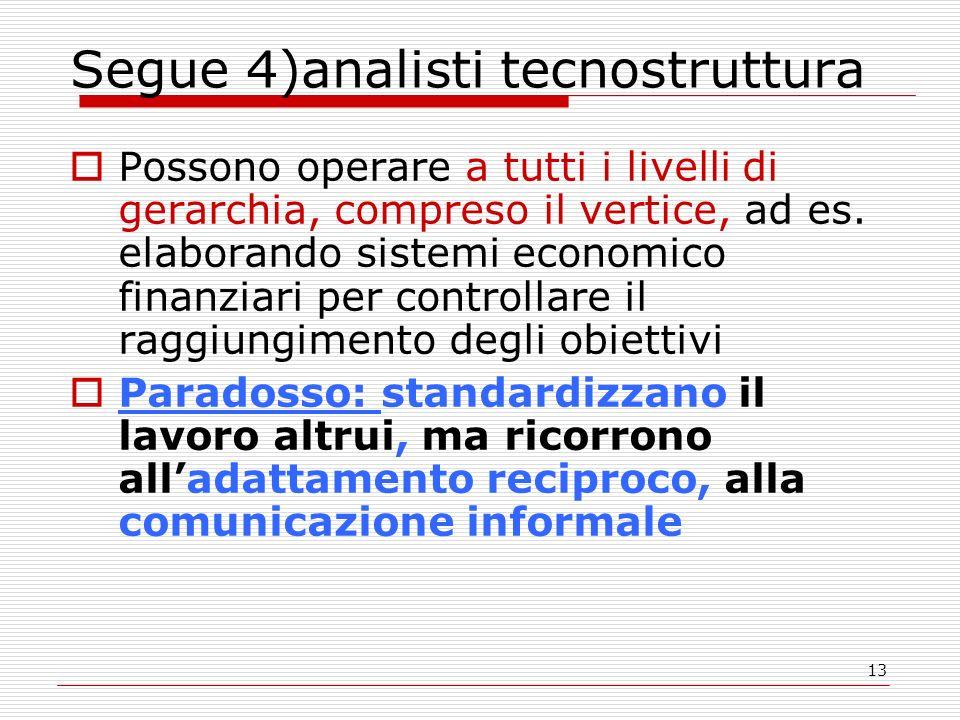 13 Segue 4)analisti tecnostruttura Possono operare a tutti i livelli di gerarchia, compreso il vertice, ad es. elaborando sistemi economico finanziari
