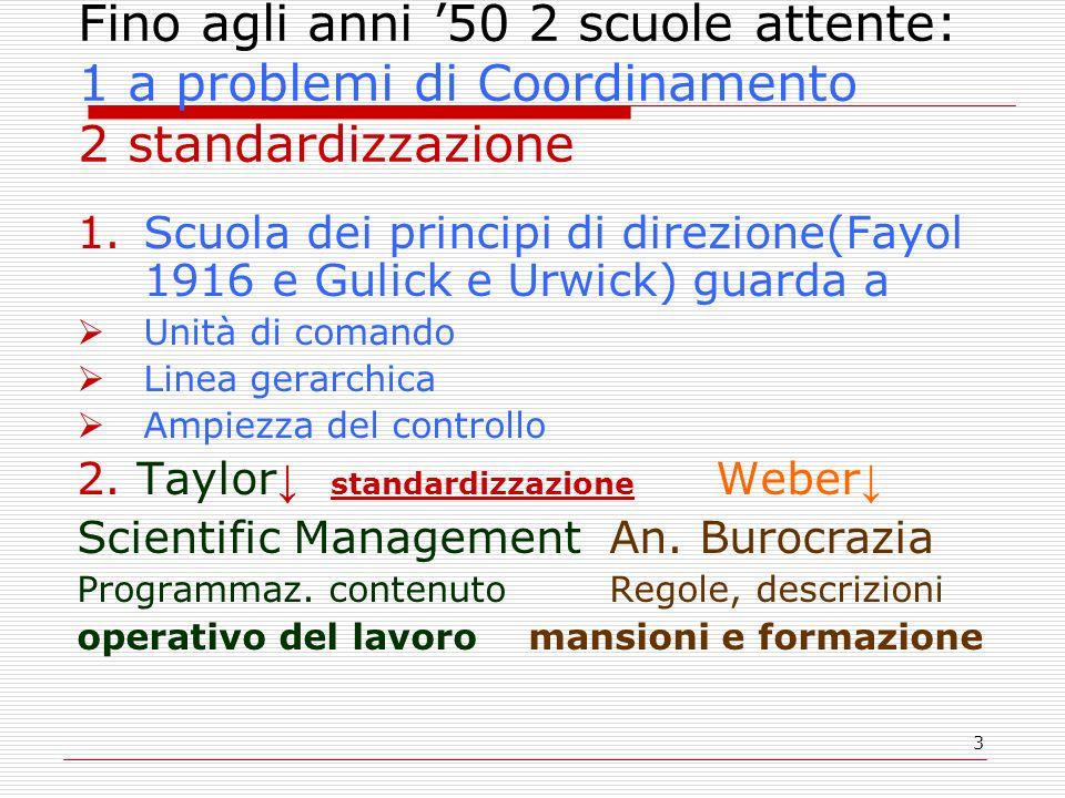3 Fino agli anni 50 2 scuole attente: 1 a problemi di Coordinamento 2 standardizzazione 1.Scuola dei principi di direzione(Fayol 1916 e Gulick e Urwic