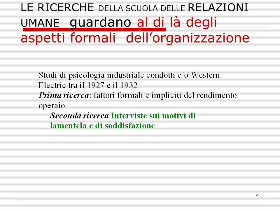 4 LE RICERCHE DELLA SCUOLA DELLE RELAZIONI UMANE guardano al di là degli aspetti formali dellorganizzazione