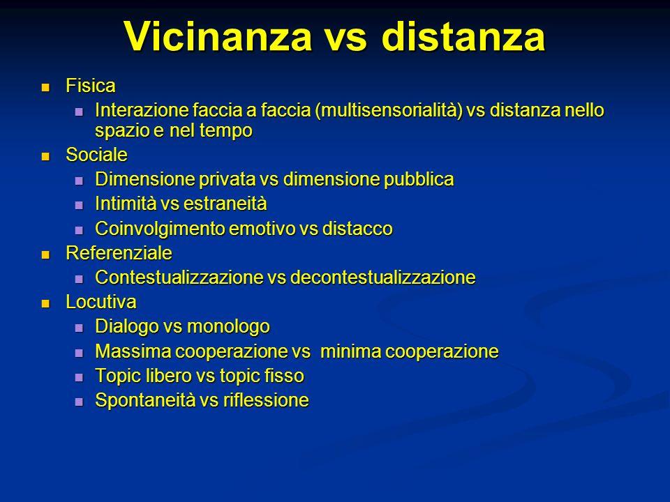 Vicinanza vs distanza Fisica Fisica Interazione faccia a faccia (multisensorialità) vs distanza nello spazio e nel tempo Interazione faccia a faccia (