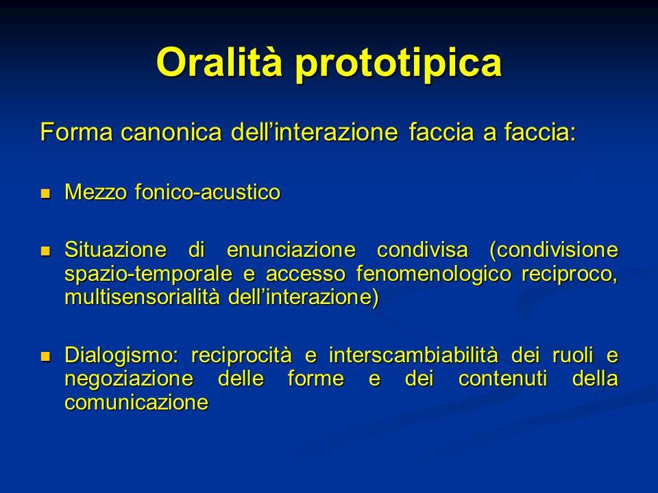 Oralità prototipica Forma canonica dellinterazione faccia a faccia: Mezzo fonico-acustico Mezzo fonico-acustico Situazione di enunciazione condivisa (