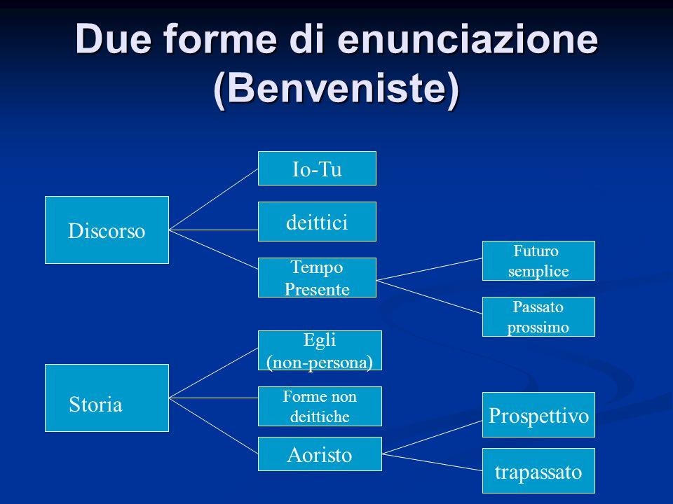 Due forme di enunciazione (Benveniste) Discorso Io-Tu deittici Tempo Presente Egli (non-persona) Forme non deittiche Aoristo Futuro semplice Passato p