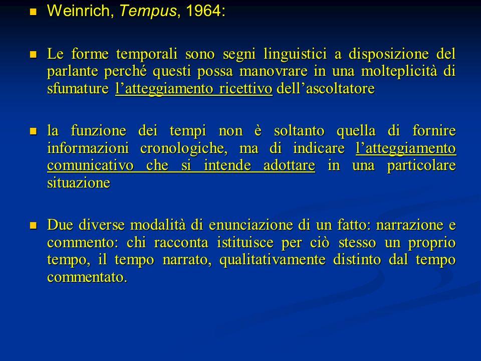 Weinrich, Tempus, 1964: Weinrich, Tempus, 1964: Le forme temporali sono segni linguistici a disposizione del parlante perché questi possa manovrare in