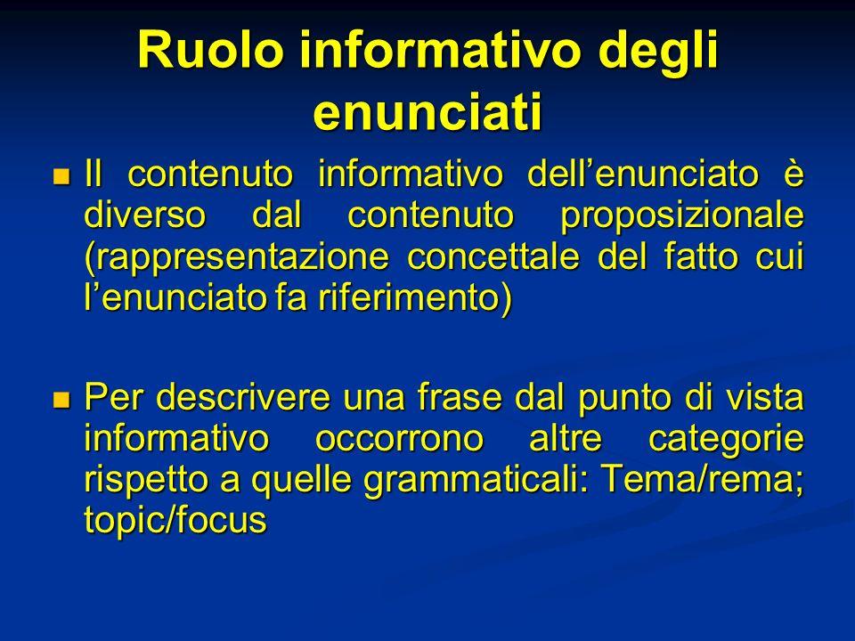 Ruolo informativo degli enunciati Il contenuto informativo dellenunciato è diverso dal contenuto proposizionale (rappresentazione concettale del fatto