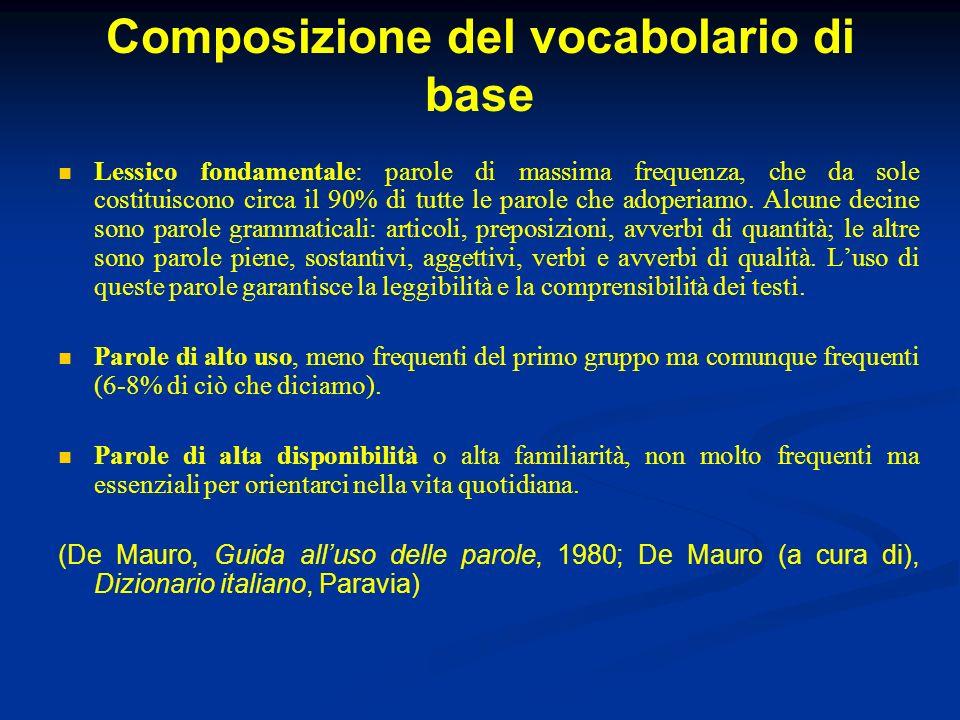 Composizione del vocabolario di base Lessico fondamentale: parole di massima frequenza, che da sole costituiscono circa il 90% di tutte le parole che