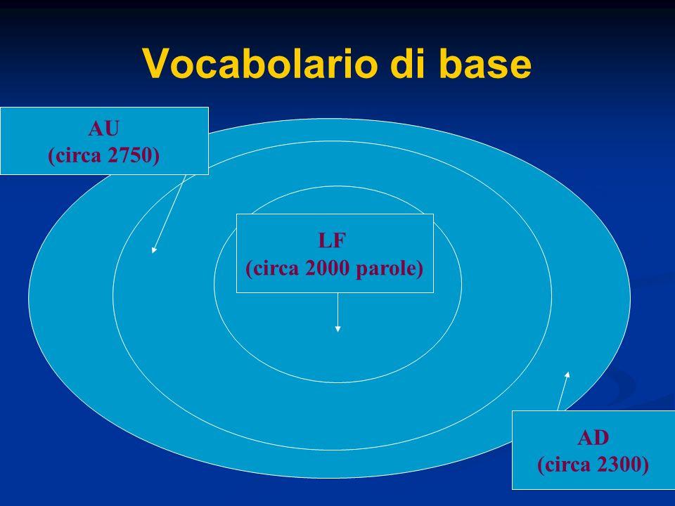 Vocabolario di base LF (circa 2000 parole) AU (circa 2750) AD (circa 2300)