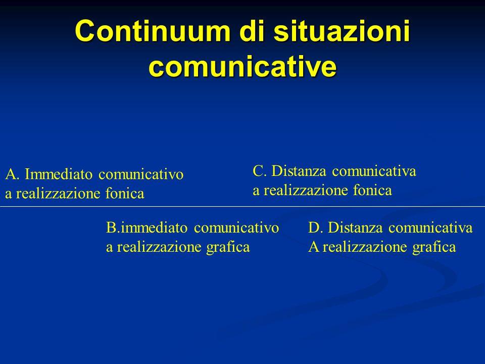 Continuum di situazioni comunicative A. Immediato comunicativo a realizzazione fonica B.immediato comunicativo a realizzazione grafica C. Distanza com