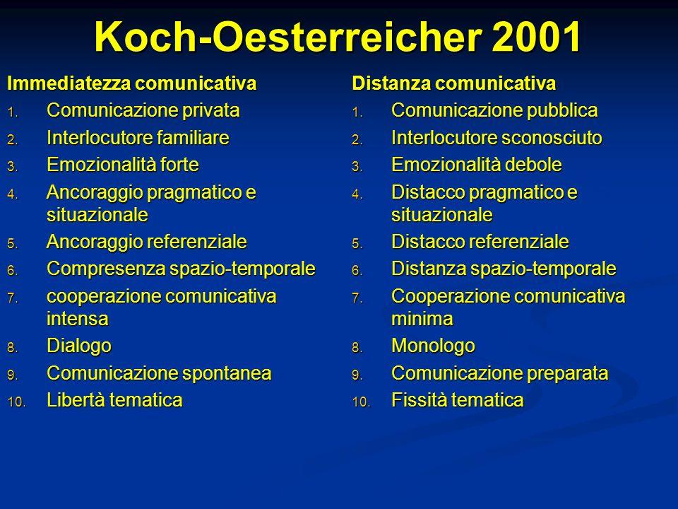 Koch-Oesterreicher 2001 Immediatezza comunicativa 1. Comunicazione privata 2. Interlocutore familiare 3. Emozionalità forte 4. Ancoraggio pragmatico e