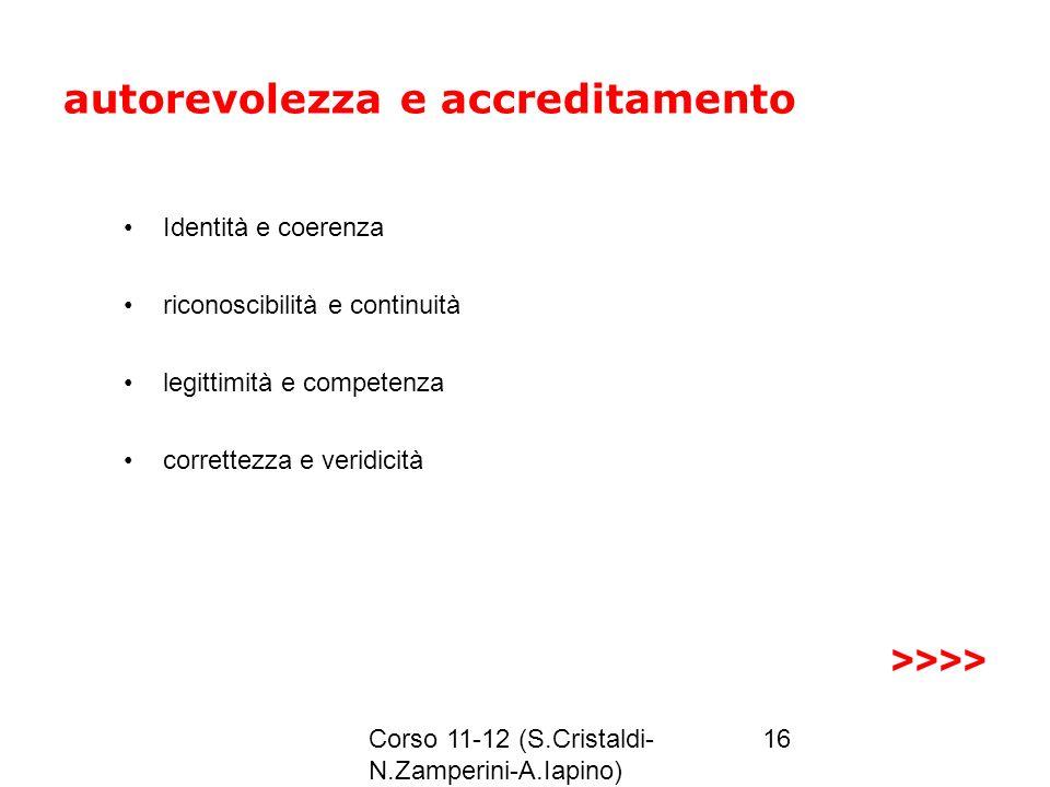 Corso 11-12 (S.Cristaldi- N.Zamperini-A.Iapino) 16 autorevolezza e accreditamento Identità e coerenza riconoscibilità e continuità legittimità e compe