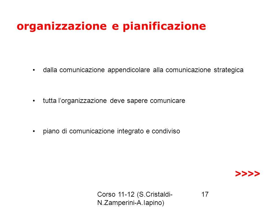 Corso 11-12 (S.Cristaldi- N.Zamperini-A.Iapino) 17 organizzazione e pianificazione dalla comunicazione appendicolare alla comunicazione strategica tut