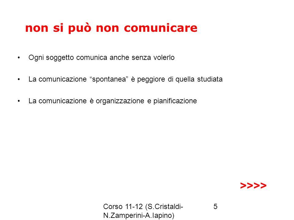 Corso 11-12 (S.Cristaldi- N.Zamperini-A.Iapino) 5 non si può non comunicare Ogni soggetto comunica anche senza volerlo La comunicazione spontanea è pe