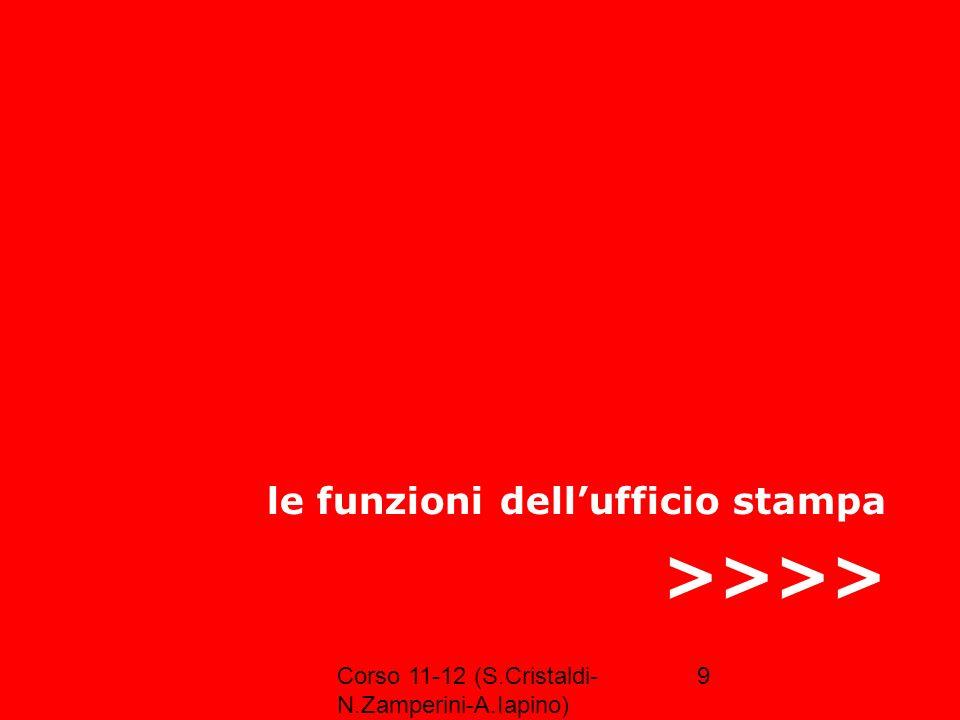 Corso 11-12 (S.Cristaldi- N.Zamperini-A.Iapino) 9 >>>> le funzioni dellufficio stampa