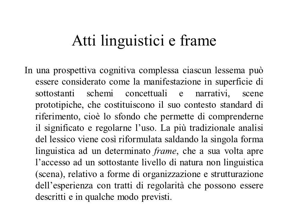 Atti linguistici e frame In una prospettiva cognitiva complessa ciascun lessema può essere considerato come la manifestazione in superficie di sottost