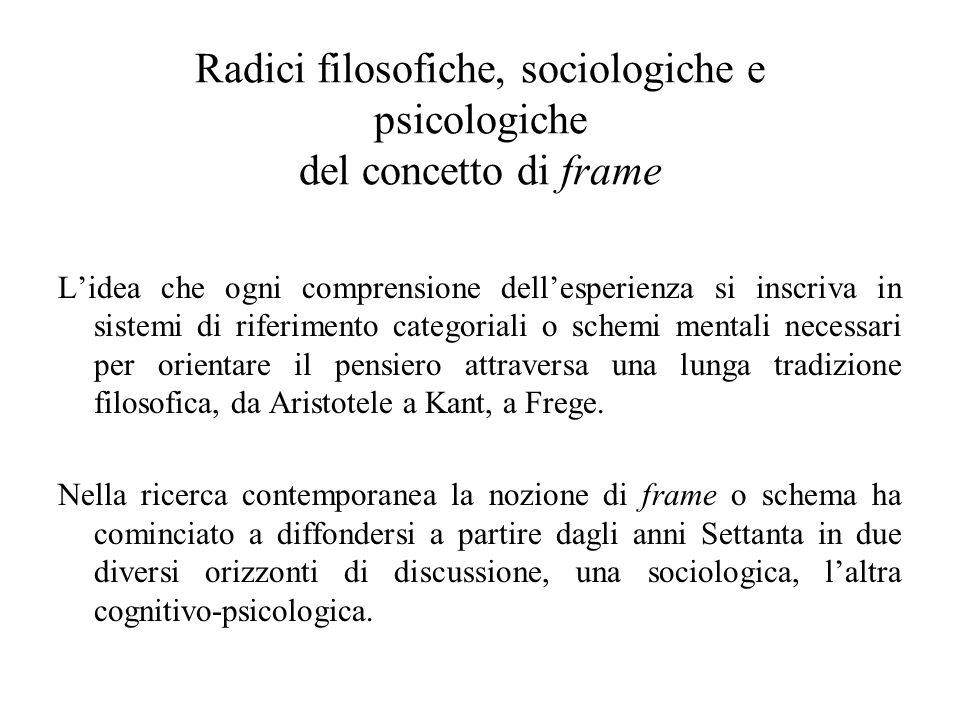 Radici filosofiche, sociologiche e psicologiche del concetto di frame Lidea che ogni comprensione dellesperienza si inscriva in sistemi di riferimento