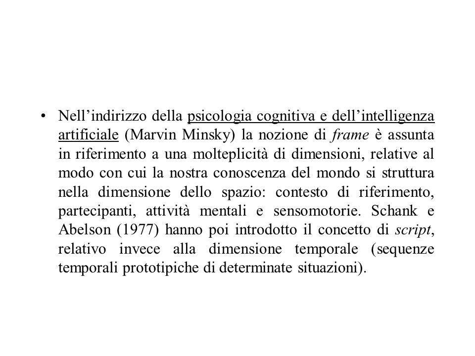 Nellindirizzo della psicologia cognitiva e dellintelligenza artificiale (Marvin Minsky) la nozione di frame è assunta in riferimento a una molteplicit