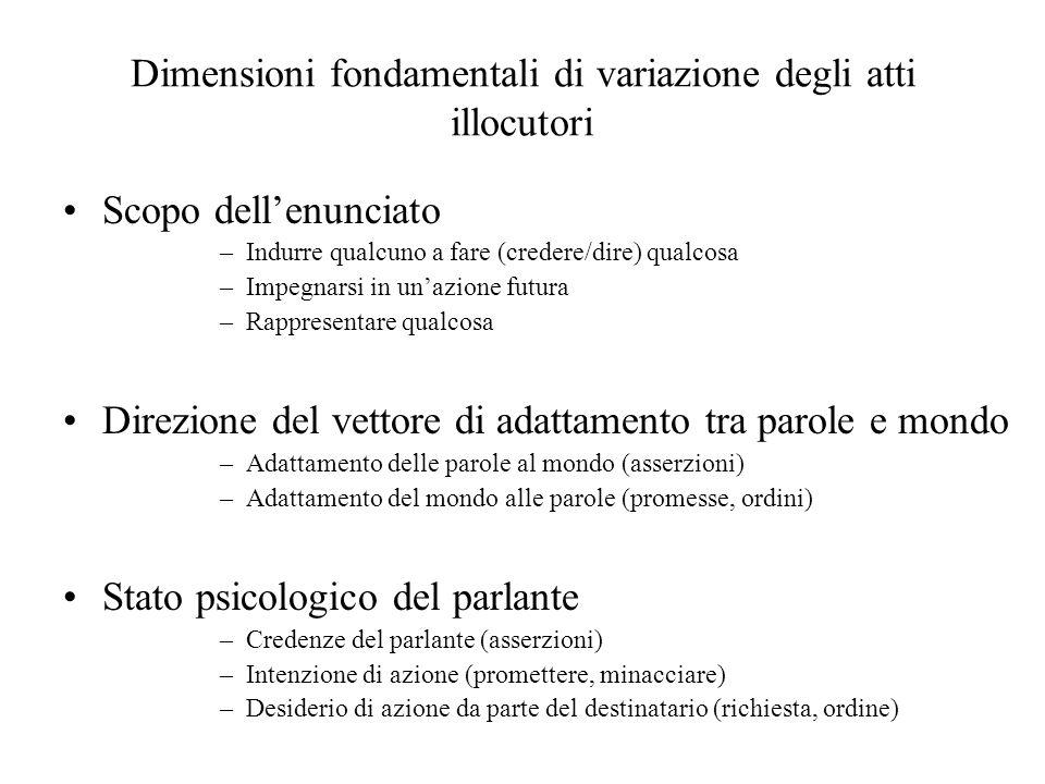 Dimensioni fondamentali di variazione degli atti illocutori Scopo dellenunciato –Indurre qualcuno a fare (credere/dire) qualcosa –Impegnarsi in unazio