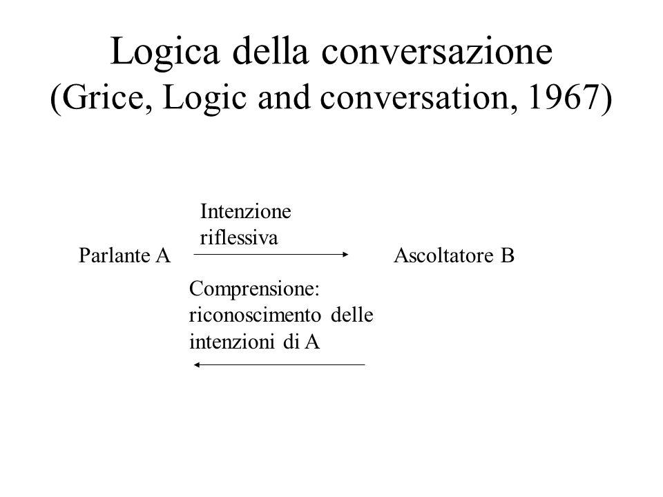 Logica della conversazione (Grice, Logic and conversation, 1967) Parlante AAscoltatore B Intenzione riflessiva Comprensione: riconoscimento delle inte