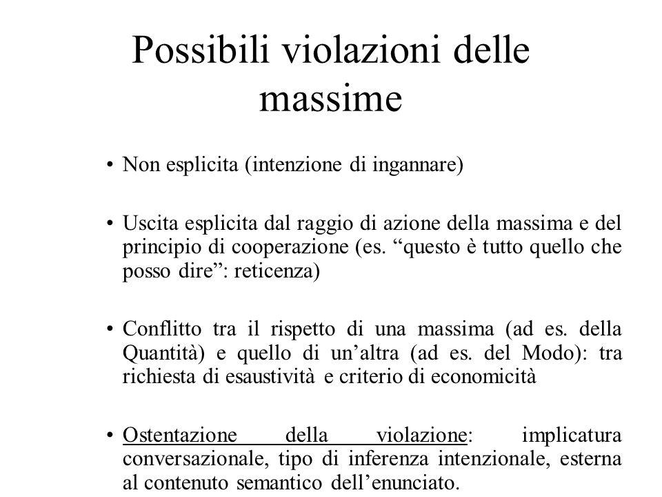 Possibili violazioni delle massime Non esplicita (intenzione di ingannare) Uscita esplicita dal raggio di azione della massima e del principio di coop