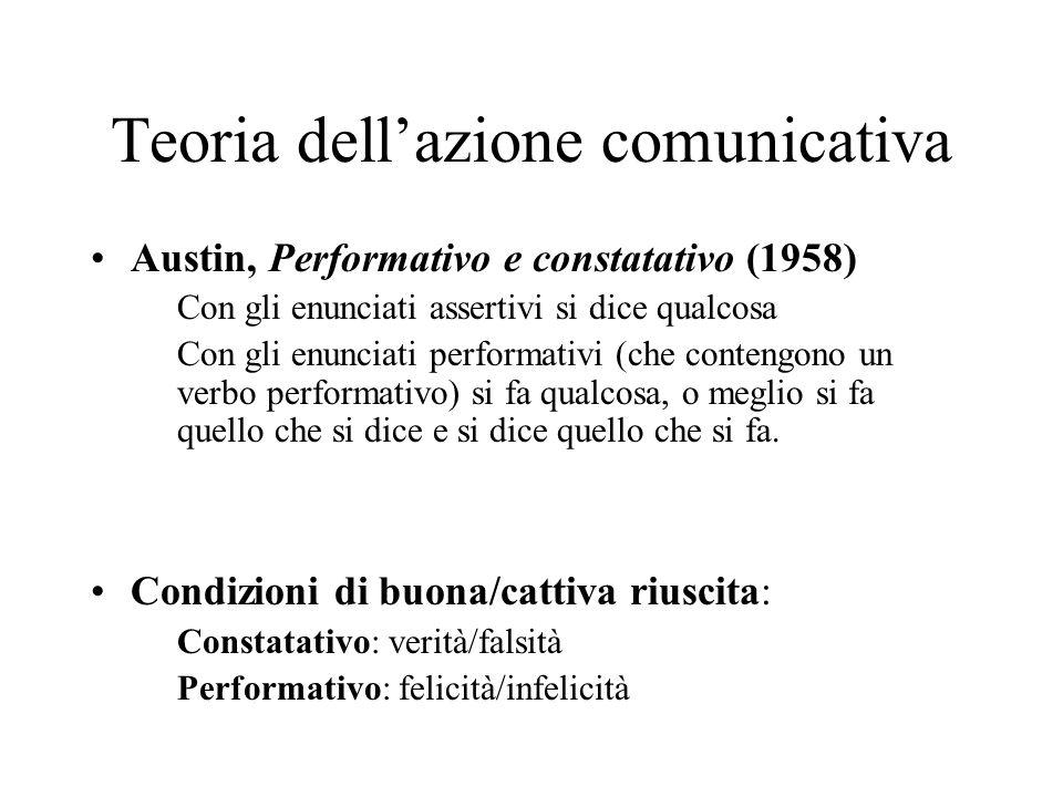Teoria dellazione comunicativa Austin, Performativo e constatativo (1958) Con gli enunciati assertivi si dice qualcosa Con gli enunciati performativi