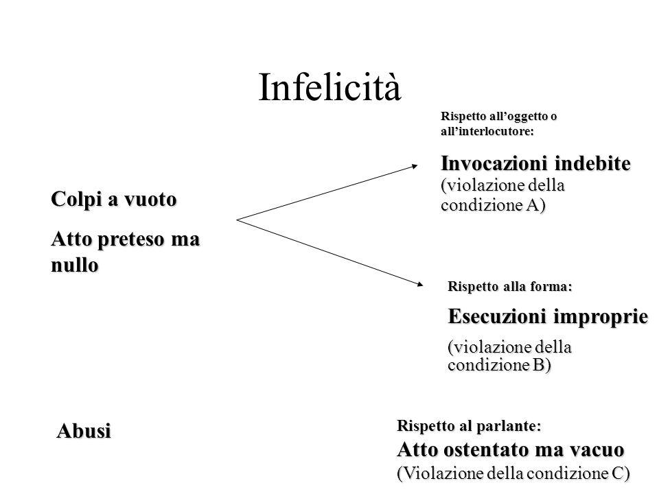 Gli atti linguistici indiretti lasciano al destinatario la scelta del modo di intendere lenunciato, tramite una implicatura conversazionale, e sono meno impositivi.