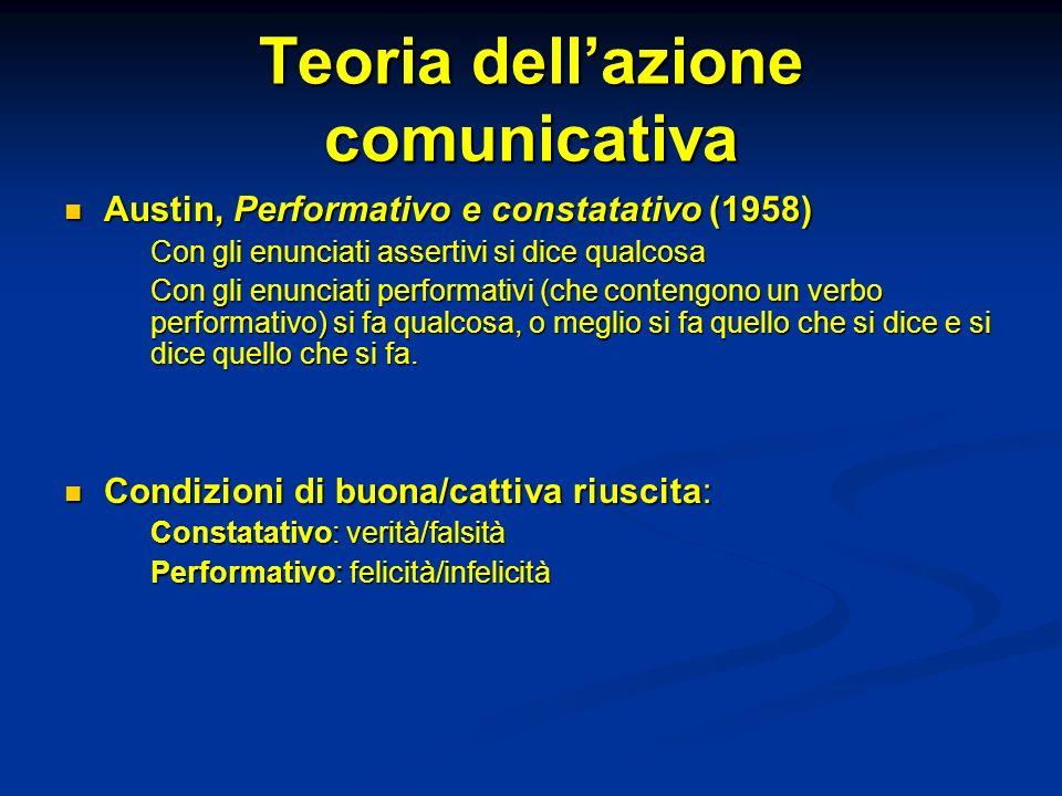 Teoria dellazione comunicativa Austin, Performativo e constatativo (1958) Austin, Performativo e constatativo (1958) Con gli enunciati assertivi si di