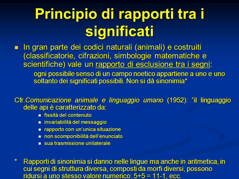Principio di rapporti tra i significati In gran parte dei codici naturali (animali) e costruiti (classificatorie, cifrazioni, simbologie matematiche e