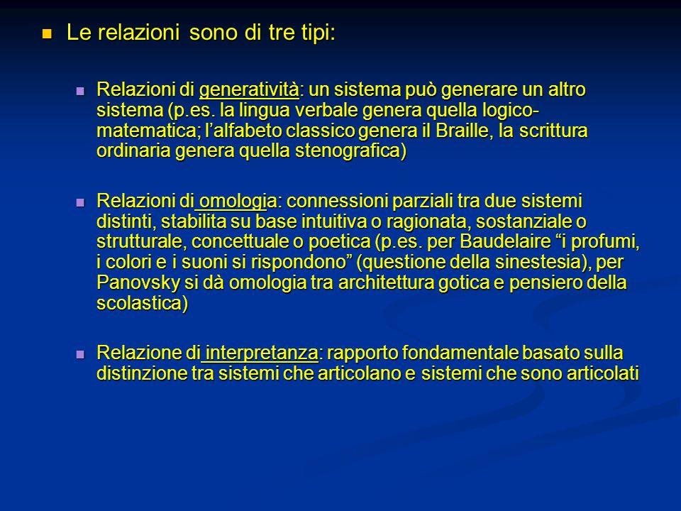 Le relazioni sono di tre tipi: Le relazioni sono di tre tipi: Relazioni di generatività: un sistema può generare un altro sistema (p.es. la lingua ver