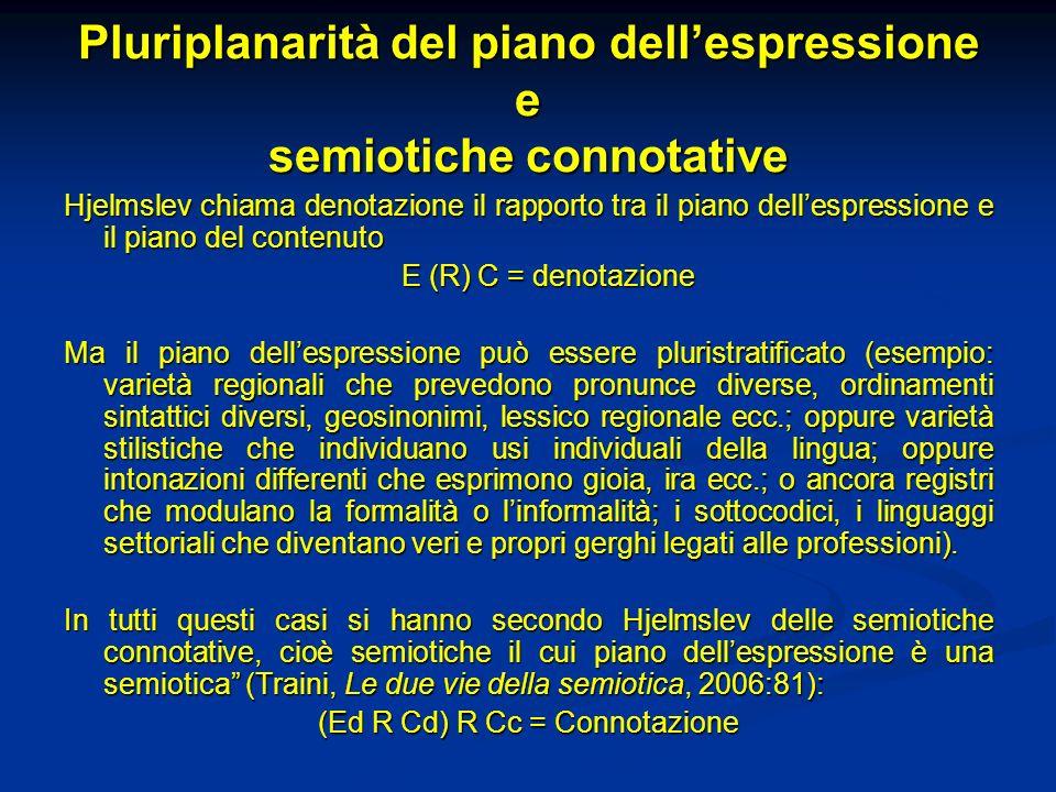 Pluriplanarità del piano dellespressione e semiotiche connotative Hjelmslev chiama denotazione il rapporto tra il piano dellespressione e il piano del