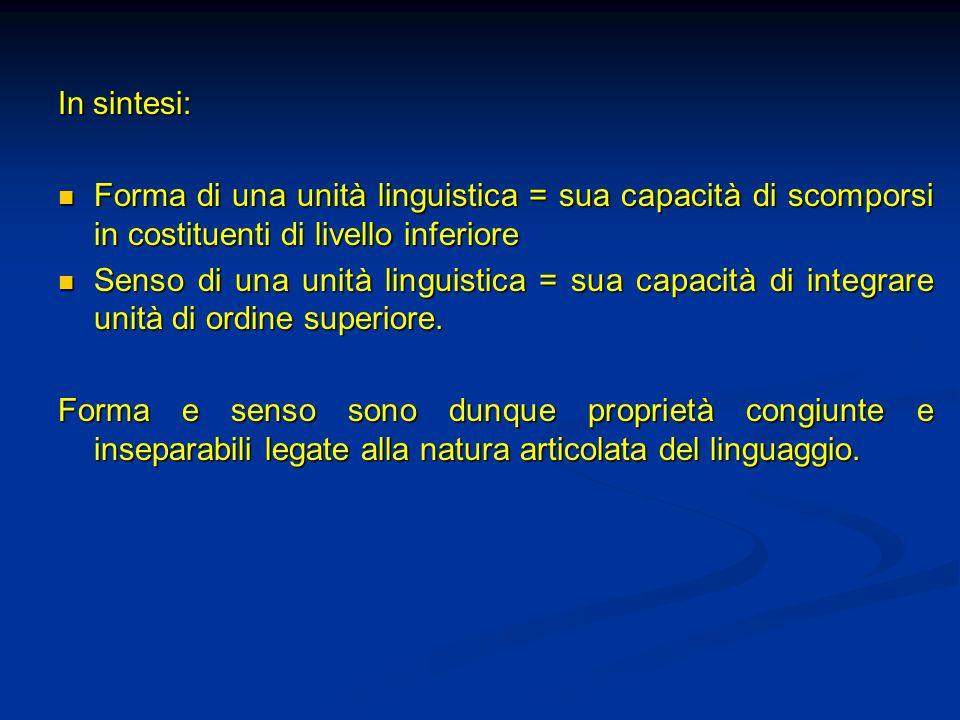 In sintesi: Forma di una unità linguistica = sua capacità di scomporsi in costituenti di livello inferiore Forma di una unità linguistica = sua capaci