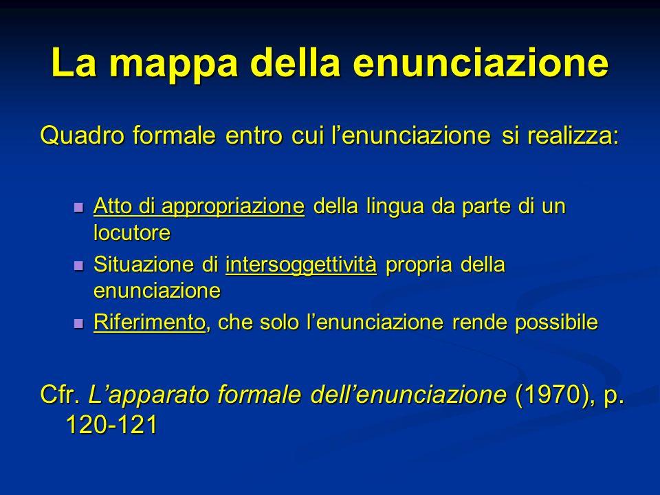 La mappa della enunciazione Quadro formale entro cui lenunciazione si realizza: Atto di appropriazione della lingua da parte di un locutore Atto di ap