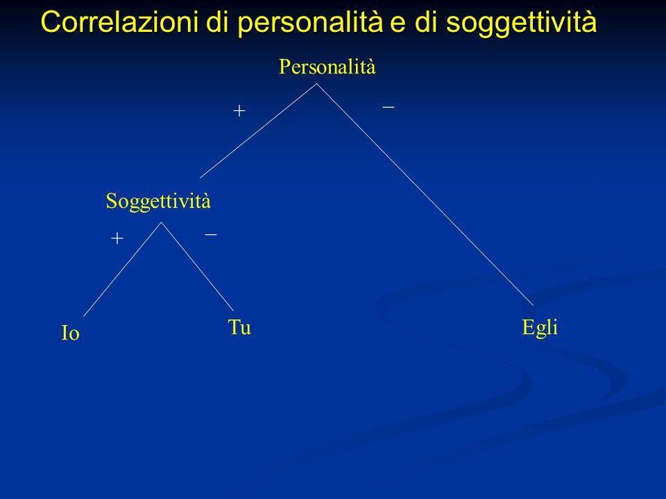 Correlazioni di personalità e di soggettività Personalità Soggettività Io TuEgli + – + –