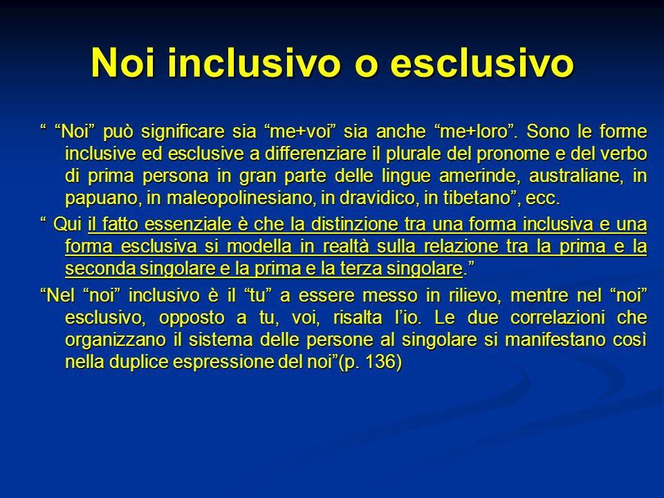 Noi inclusivo o esclusivo Noi può significare sia me+voi sia anche me+loro. Sono le forme inclusive ed esclusive a differenziare il plurale del pronom