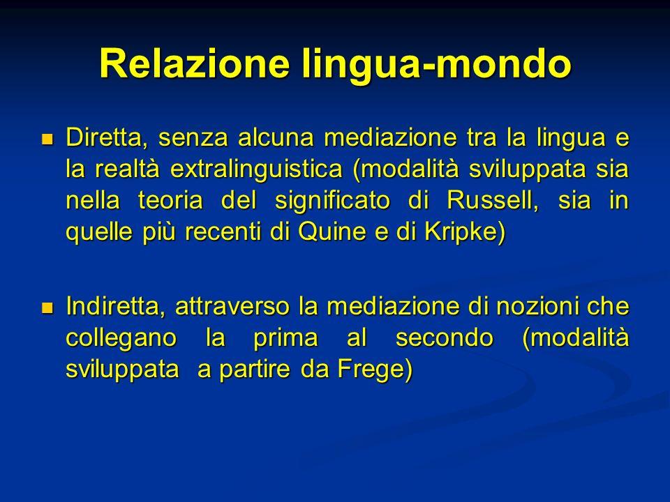 Relazione lingua-mondo Diretta, senza alcuna mediazione tra la lingua e la realtà extralinguistica (modalità sviluppata sia nella teoria del significa