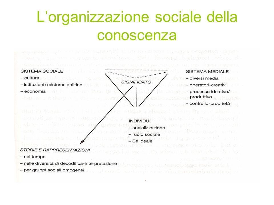 Lorganizzazione sociale della conoscenza
