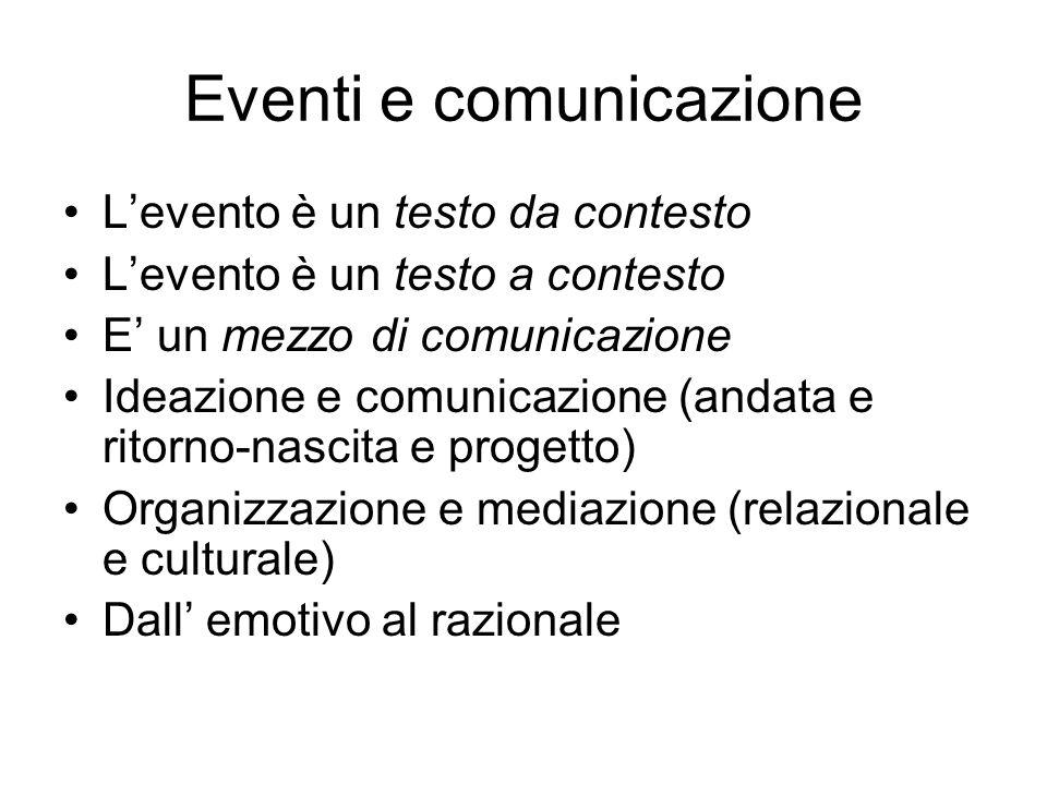 Eventi e comunicazione Levento è un testo da contesto Levento è un testo a contesto E un mezzo di comunicazione Ideazione e comunicazione (andata e ri