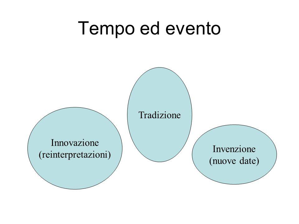 Tempo ed evento Tradizione Invenzione (nuove date) Innovazione (reinterpretazioni)