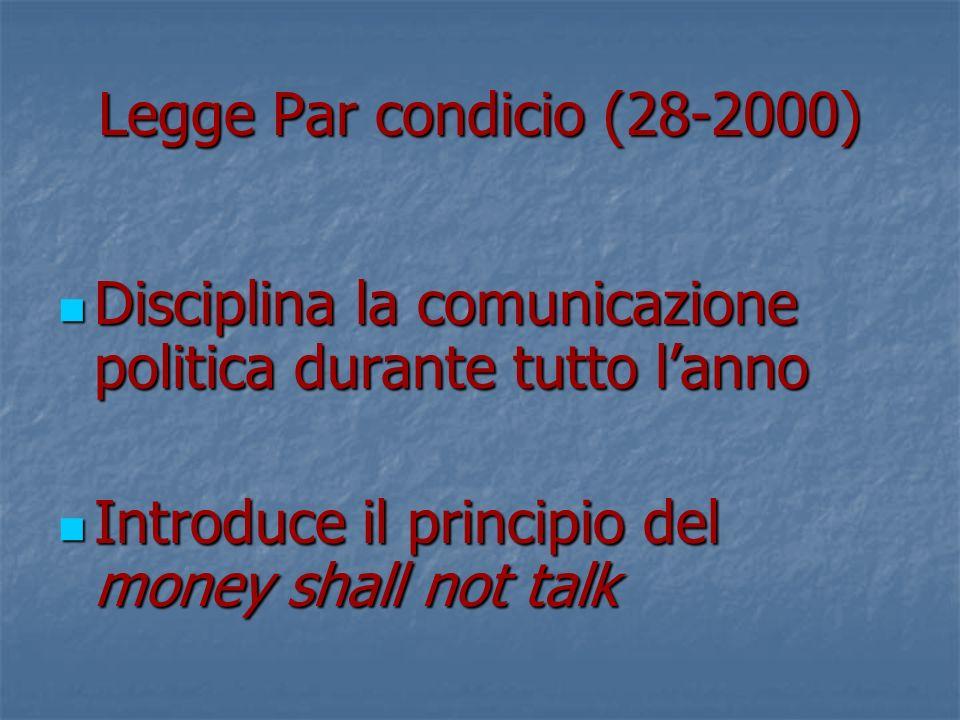 Legge Par condicio (28-2000) Disciplina la comunicazione politica durante tutto lanno Disciplina la comunicazione politica durante tutto lanno Introduce il principio del money shall not talk Introduce il principio del money shall not talk