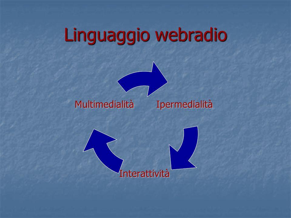 Linguaggio webradio Ipermedialità Interattività Multimedialità
