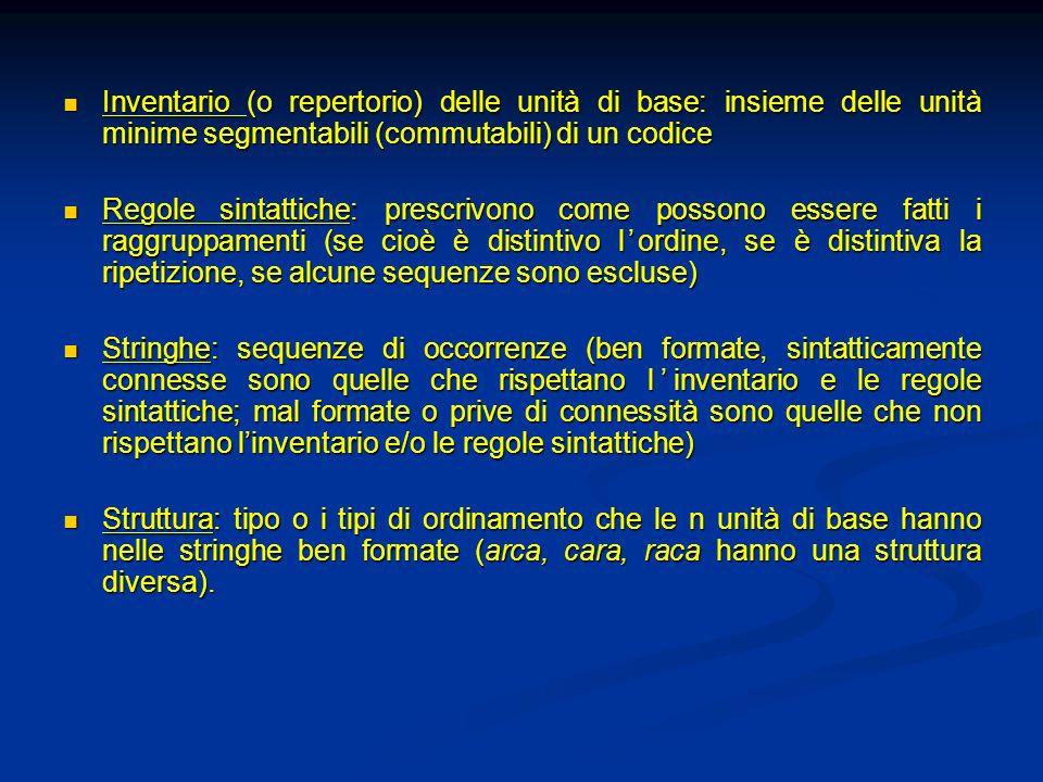 Inventario (o repertorio) delle unità di base: insieme delle unità minime segmentabili (commutabili) di un codice Inventario (o repertorio) delle unit