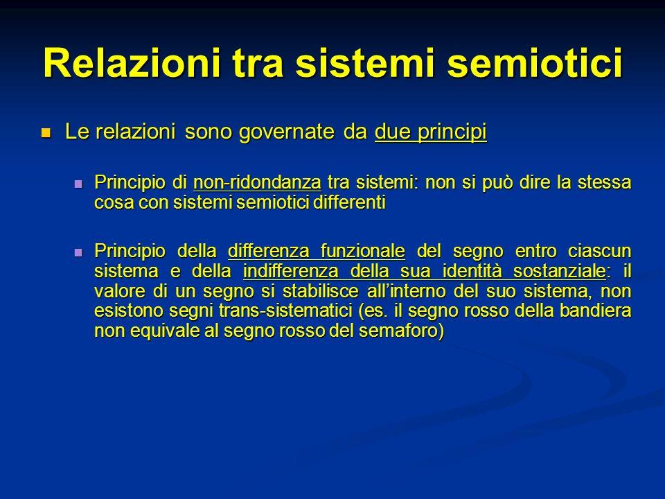 Relazioni tra sistemi semiotici Le relazioni sono governate da due principi Le relazioni sono governate da due principi Principio di non-ridondanza tr
